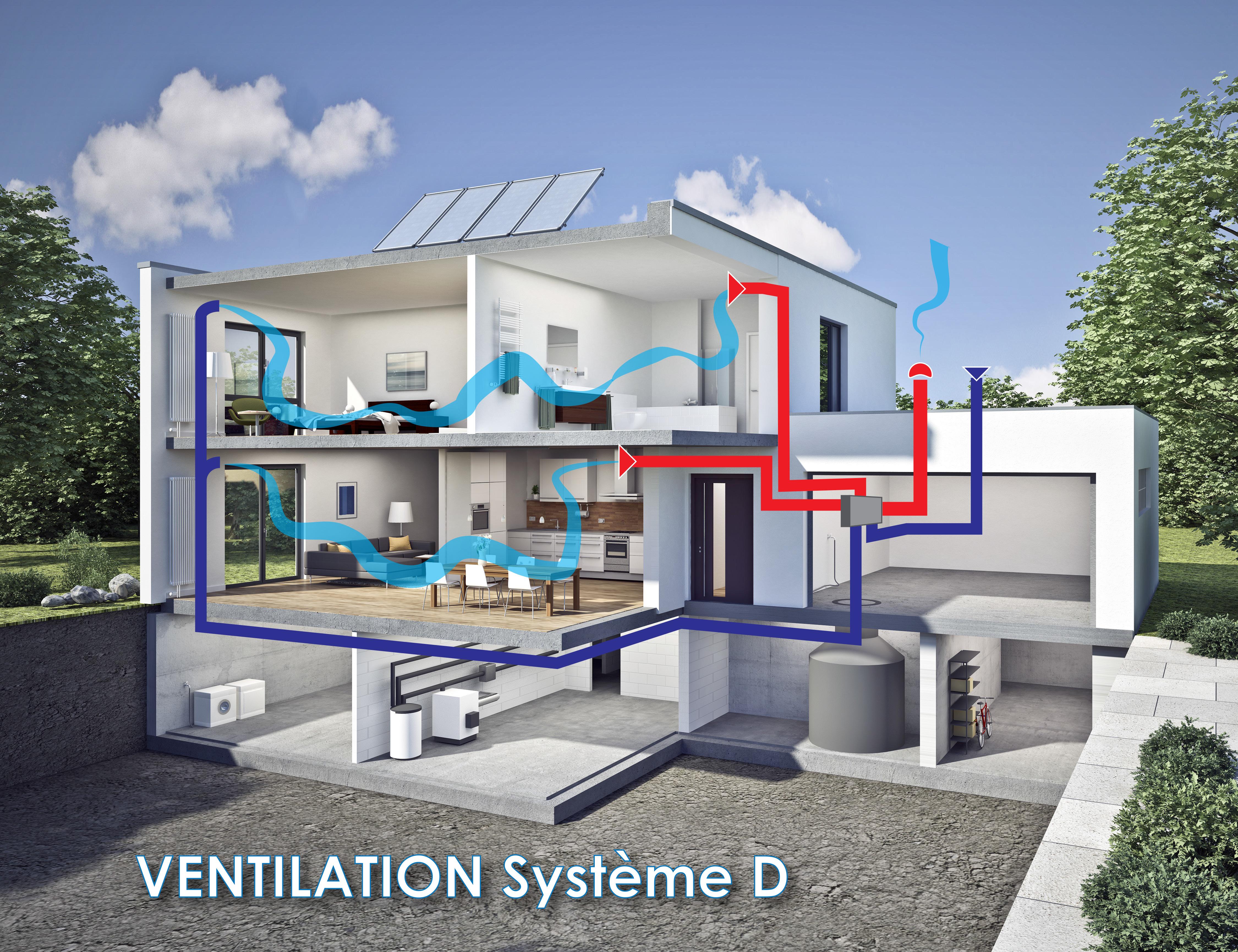 Comment Ventiler Un Garage Humide ventilation vmc double flux | traitez la condensation avec